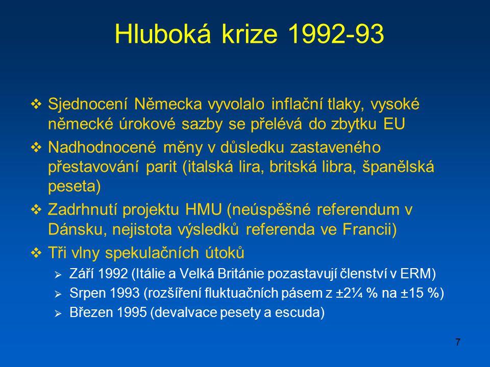 7 Hluboká krize 1992-93  Sjednocení Německa vyvolalo inflační tlaky, vysoké německé úrokové sazby se přelévá do zbytku EU  Nadhodnocené měny v důsle