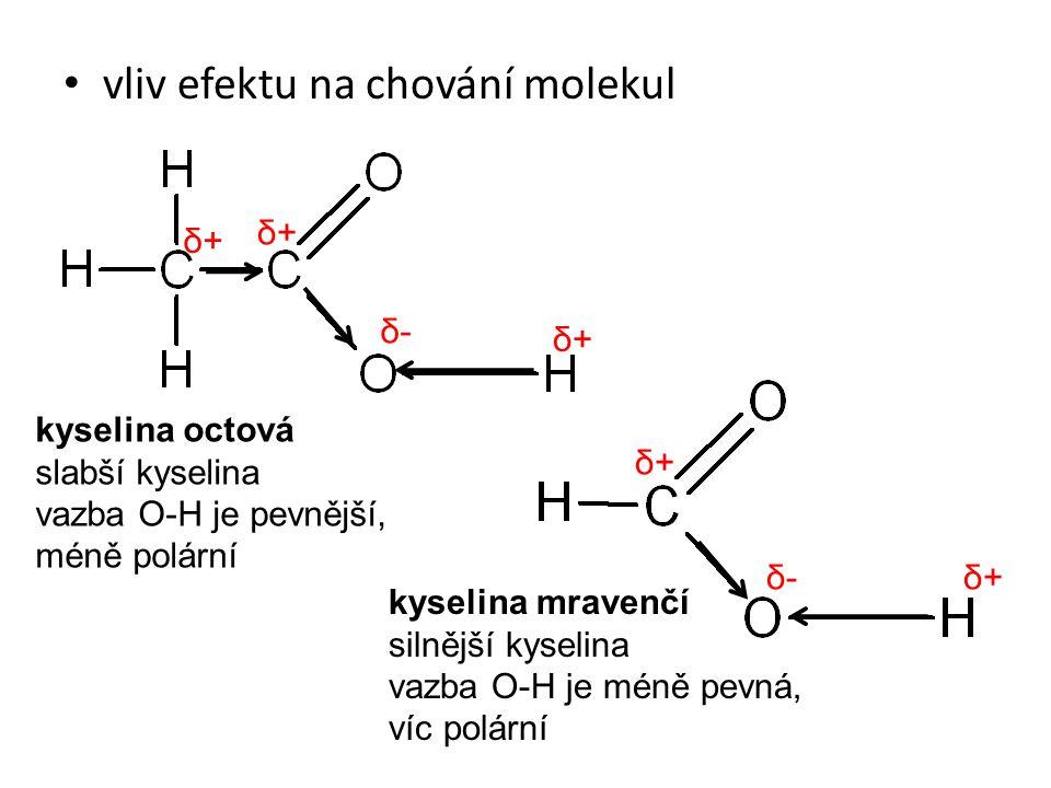 vliv efektu na chování molekul δ-δ- δ-δ- δ+δ+ δ+δ+ δ+δ+ δ+δ+ δ+δ+ kyselina octová slabší kyselina vazba O-H je pevnější, méně polární kyselina mravenč