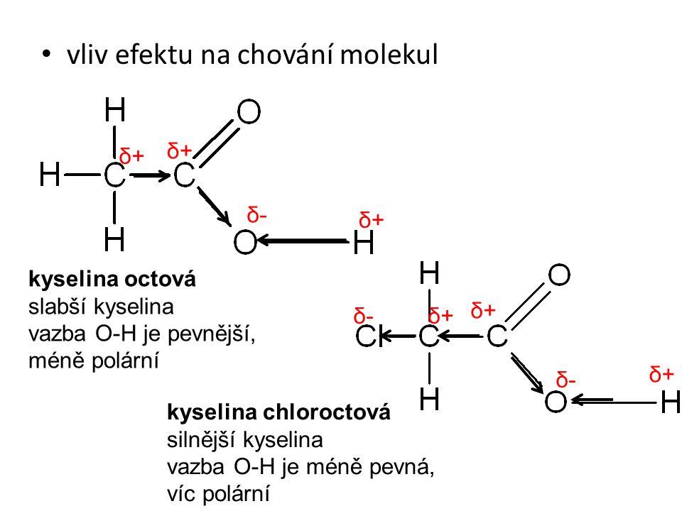 vliv efektu na chování molekul δ-δ- δ-δ- δ+δ+ δ+δ+ δ+δ+ δ+δ+ δ+δ+ kyselina octová slabší kyselina vazba O-H je pevnější, méně polární kyselina chloroc