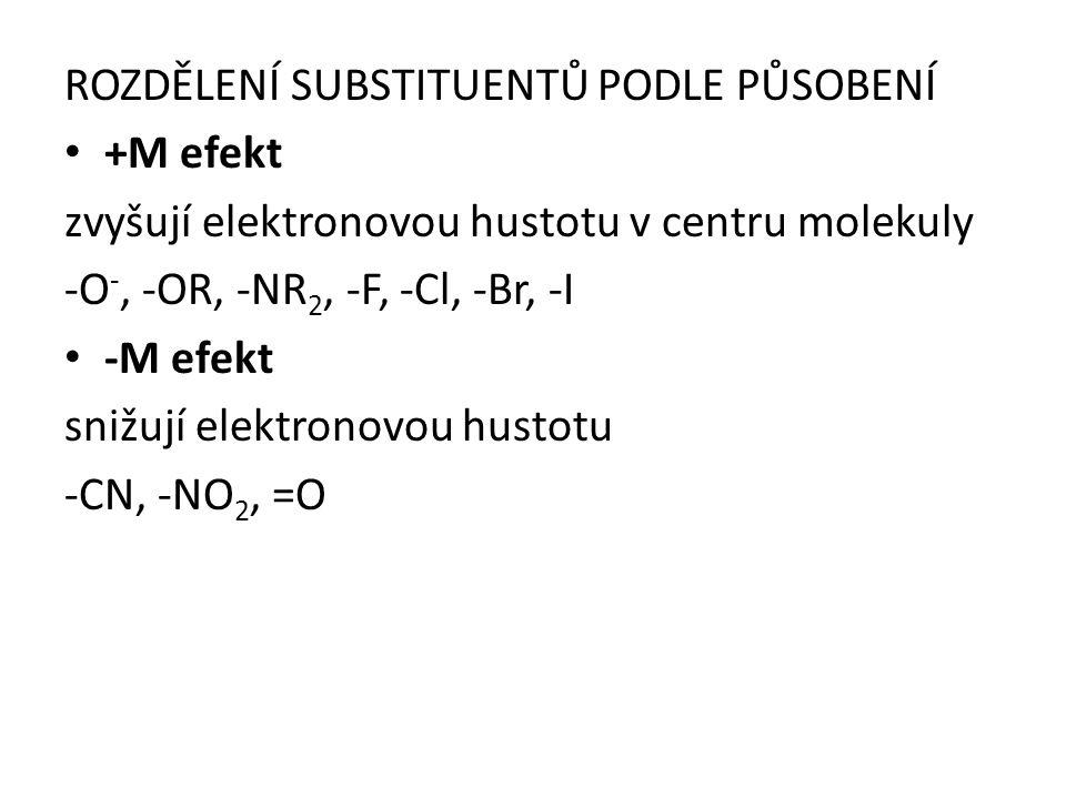 ROZDĚLENÍ SUBSTITUENTŮ PODLE PŮSOBENÍ +M efekt zvyšují elektronovou hustotu v centru molekuly -O -, -OR, -NR 2, -F, -Cl, -Br, -I -M efekt snižují elek