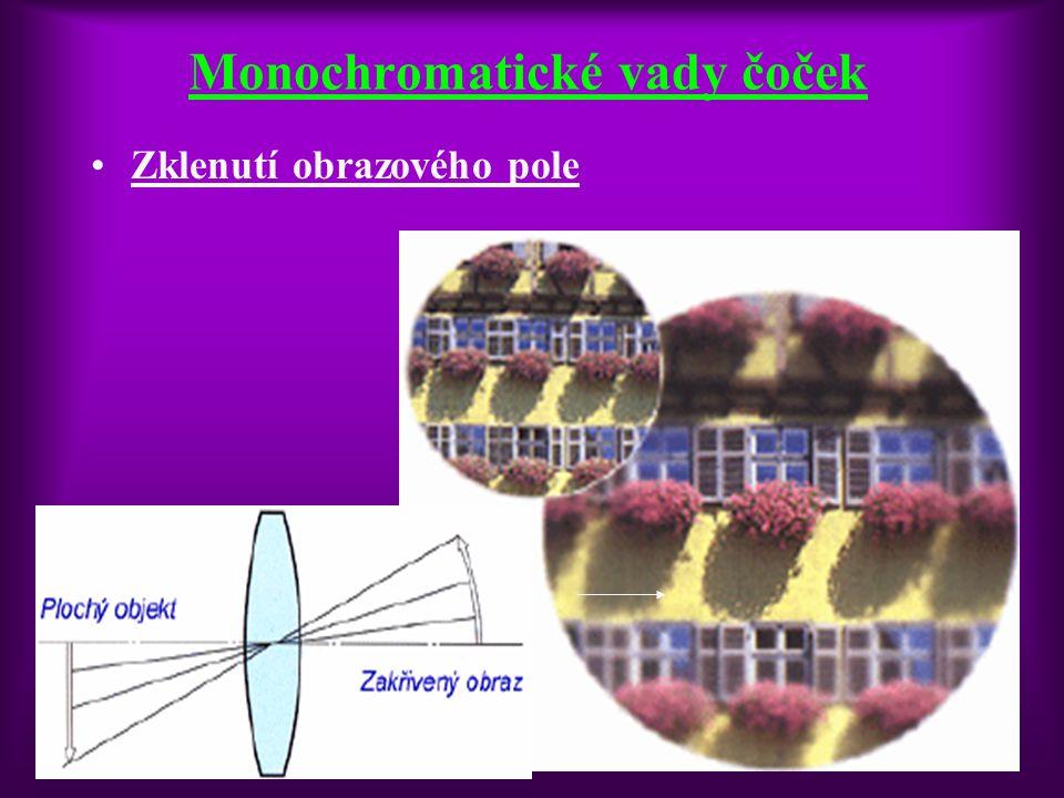 Monochromatické vady čoček Zklenutí obrazového pole