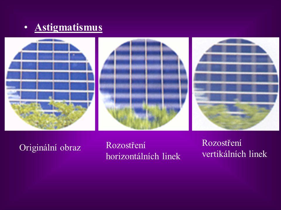 Originální obraz Rozostření horizontálních linek Rozostření vertikálních linek Astigmatismus