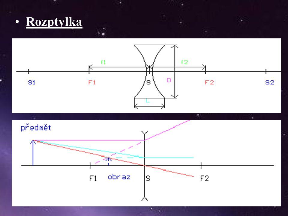 Zobrazení pomocí čoček Zásady průchodu paprsků čočkou: Paprsek jdoucí středem se neláme.