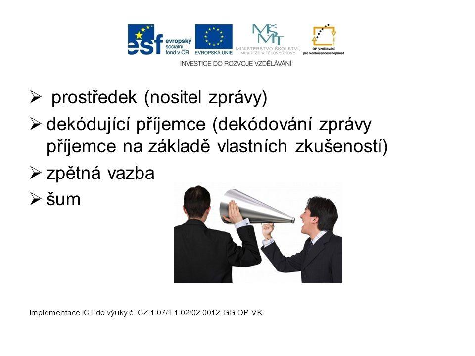  prostředek (nositel zprávy)  dekódující příjemce (dekódování zprávy příjemce na základě vlastních zkušeností)  zpětná vazba  šum Implementace ICT