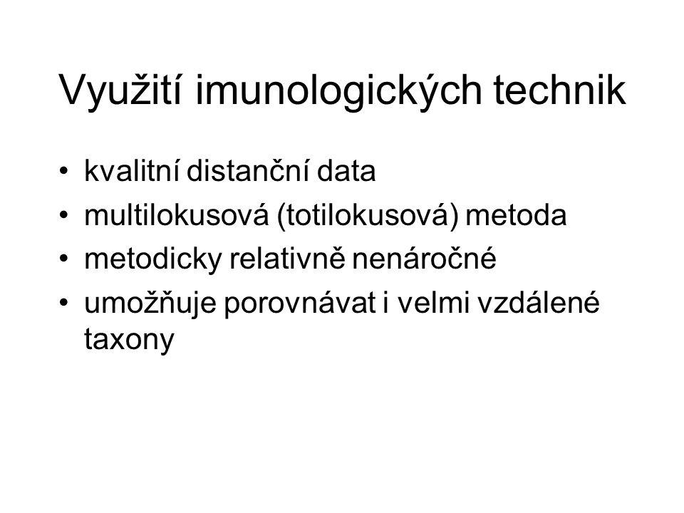 Využití imunologických technik kvalitní distanční data multilokusová (totilokusová) metoda metodicky relativně nenáročné umožňuje porovnávat i velmi v
