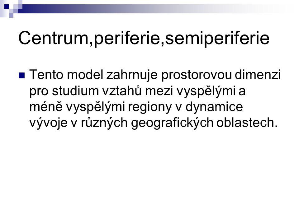 Centrum,periferie,semiperiferie Tento model zahrnuje prostorovou dimenzi pro studium vztahů mezi vyspělými a méně vyspělými regiony v dynamice vývoje v různých geografických oblastech.