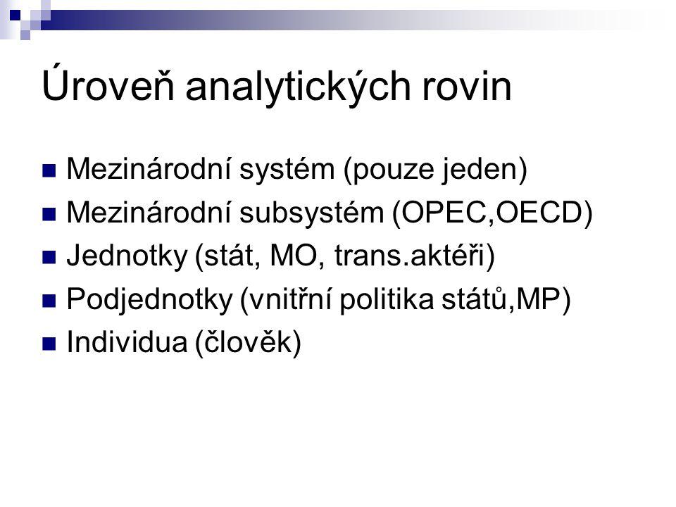 Úroveň analytických rovin Mezinárodní systém (pouze jeden) Mezinárodní subsystém (OPEC,OECD) Jednotky (stát, MO, trans.aktéři) Podjednotky (vnitřní politika států,MP) Individua (člověk)