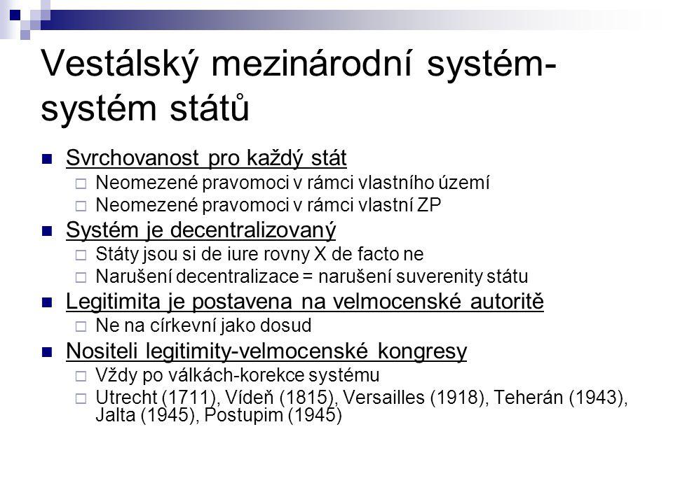 Vestálský mezinárodní systém- systém států Svrchovanost pro každý stát  Neomezené pravomoci v rámci vlastního území  Neomezené pravomoci v rámci vla