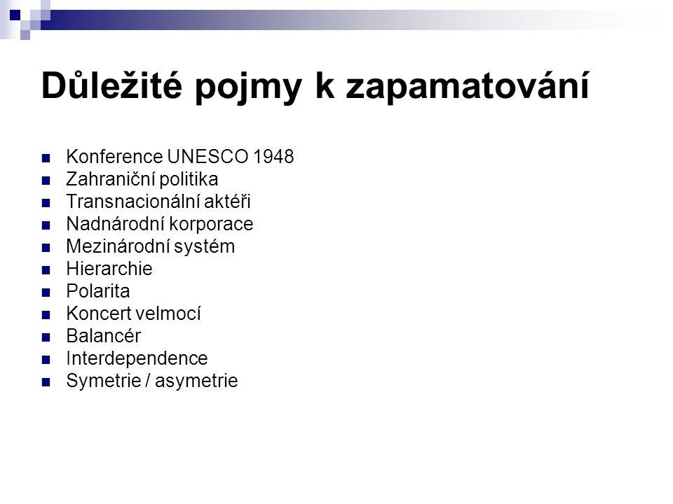 Důležité pojmy k zapamatování Konference UNESCO 1948 Zahraniční politika Transnacionální aktéři Nadnárodní korporace Mezinárodní systém Hierarchie Polarita Koncert velmocí Balancér Interdependence Symetrie / asymetrie