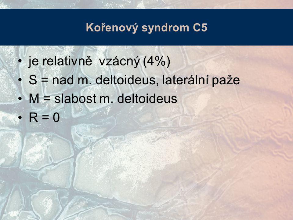 Kořenový syndrom C5 je relativně vzácný (4%) S = nad m. deltoideus, laterální paže M = slabost m. deltoideus R = 0