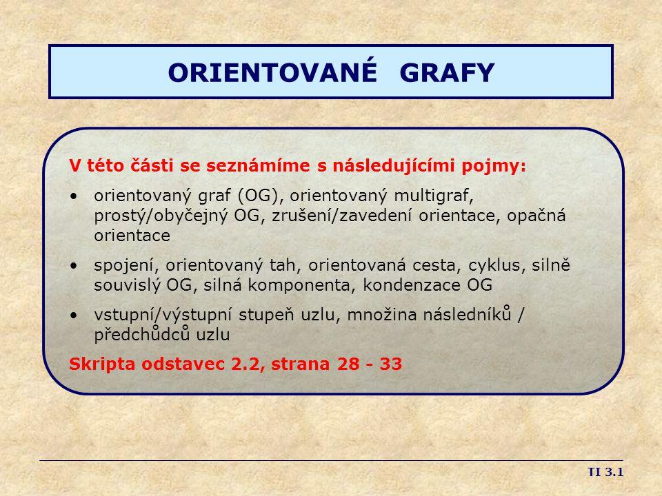TI 3.1 ORIENTOVANÉ GRAFY V této části se seznámíme s následujícími pojmy: orientovaný graf (OG), orientovaný multigraf, prostý/obyčejný OG, zrušení/za