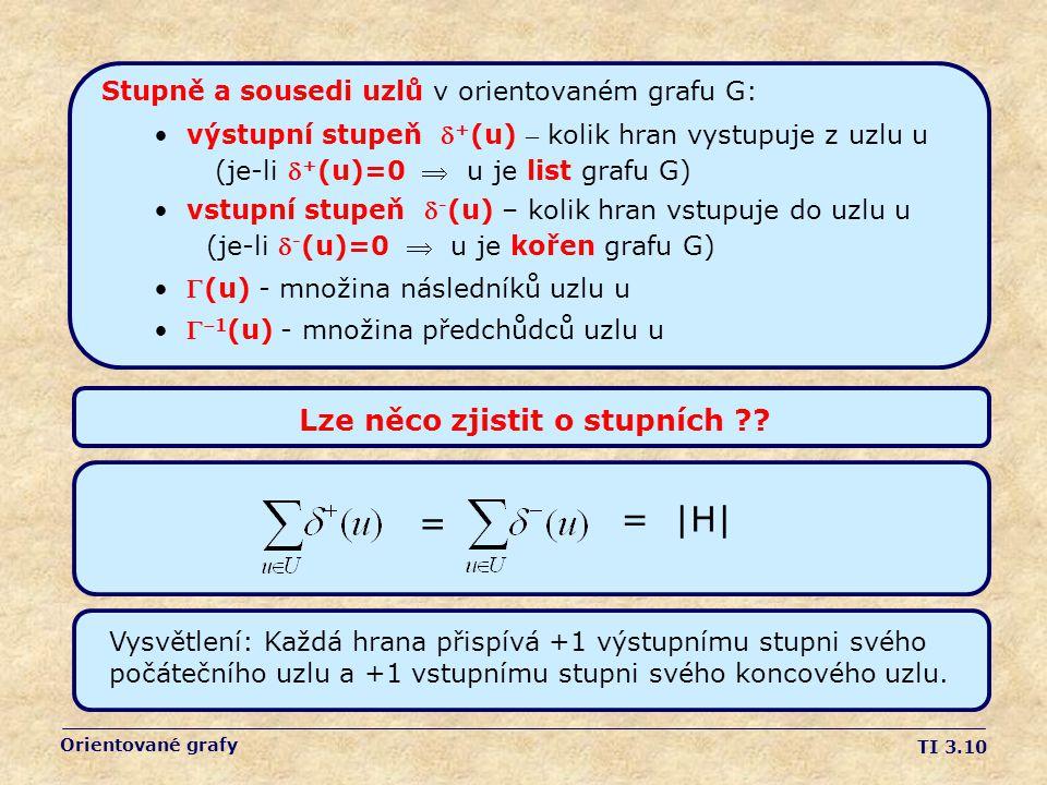 TI 3.10 Orientované grafy Stupně a sousedi uzlů v orientovaném grafu G: výstupní stupeň  + (u) – kolik hran vystupuje z uzlu u (je-li  + (u)=0  u je list grafu G) vstupní stupeň  - (u) – kolik hran vstupuje do uzlu u (je-li  - (u)=0  u je kořen grafu G) (u) - množina následníků uzlu u  1 (u) - množina předchůdců uzlu u Lze něco zjistit o stupních ?.