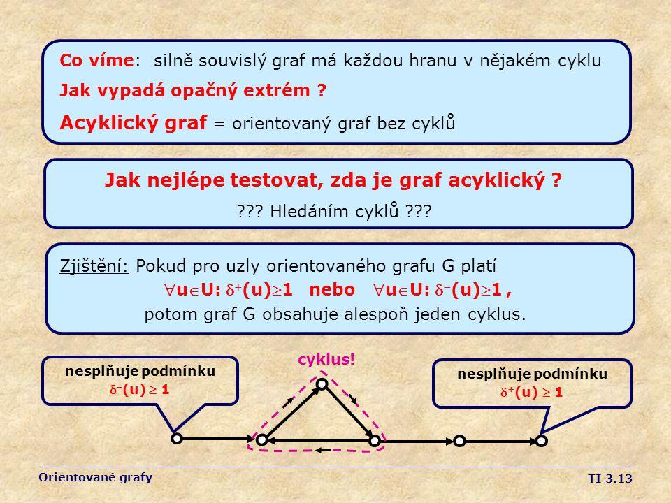 TI 3.13 Orientované grafy Co víme: silně souvislý graf má každou hranu v nějakém cyklu Jak vypadá opačný extrém ? Acyklický graf = orientovaný graf be