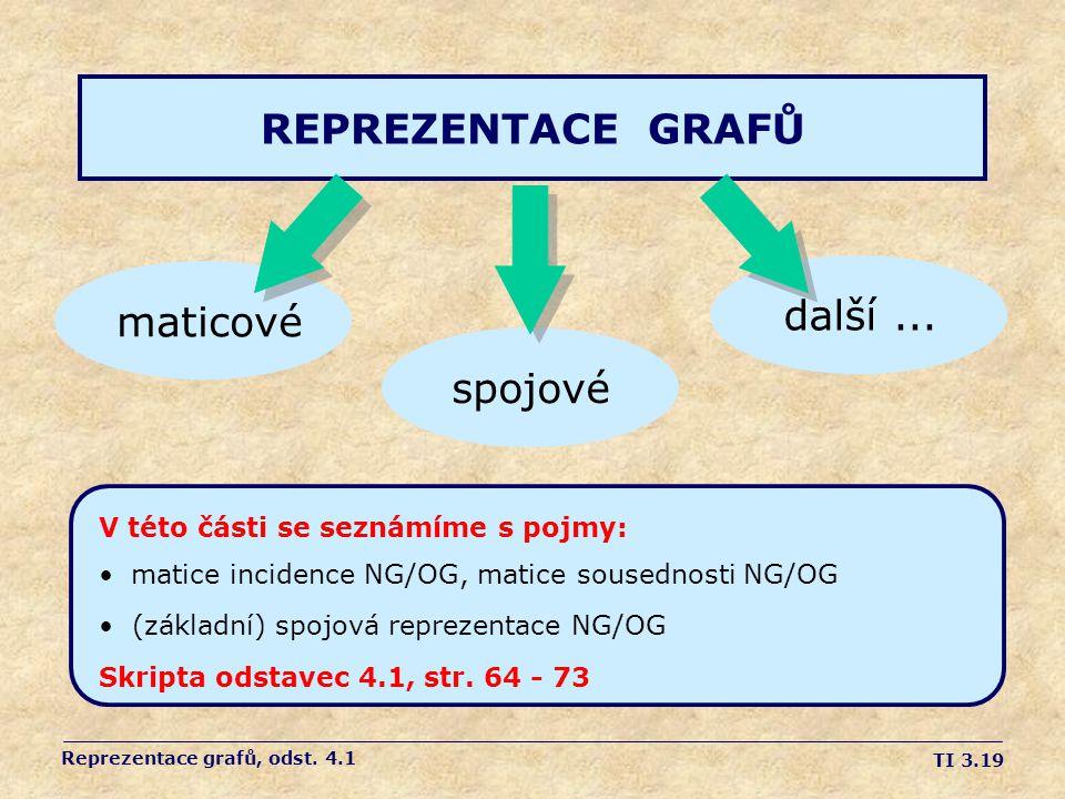 TI 3.19 REPREZENTACE GRAFŮ maticové spojové další... Reprezentace grafů, odst. 4.1 V této části se seznámíme s pojmy: matice incidence NG/OG, matice s