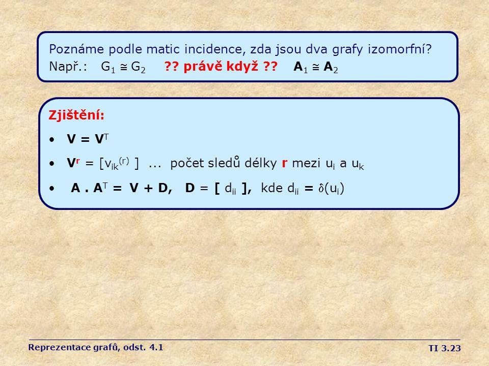 TI 3.23 Poznáme podle matic incidence, zda jsou dva grafy izomorfní? Např.: G 1  G 2 ?? právě když ??A 1  A 2 Zjištění: V = V T V r = [v ik (r) ]...