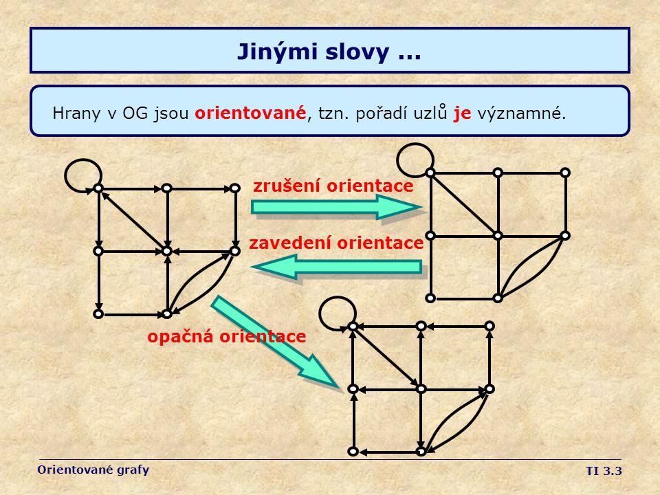 TI 3.3 Jinými slovy... Orientované grafy Hrany v OG jsou orientované, tzn. pořadí uzlů je významné. zrušení orientace opačná orientace zavedení orient
