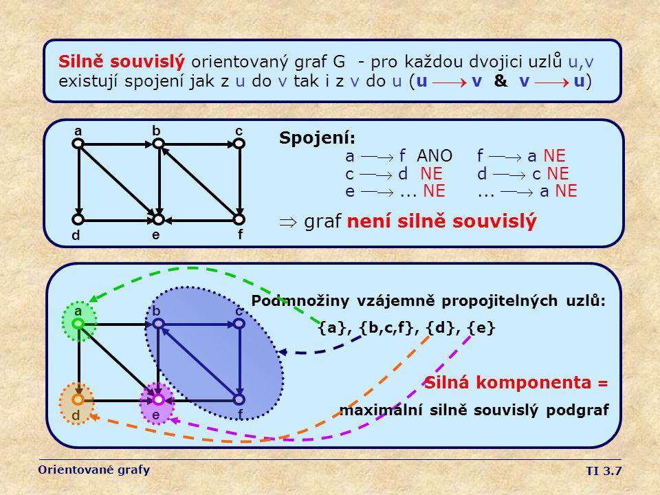 TI 3.7 Orientované grafy Silně souvislý orientovaný graf G - pro každou dvojici uzlů u,v existují spojení jak z u do v tak i z v do u (u  v & v  u