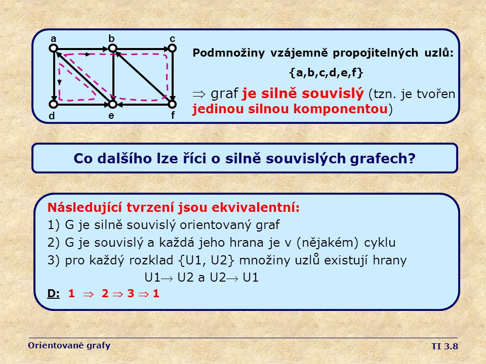 TI 3.8 Orientované grafy Podmnožiny vzájemně propojitelných uzlů: {a,b,c,d,e,f}  graf je silně souvislý (tzn. je tvořen jedinou silnou komponentou) a