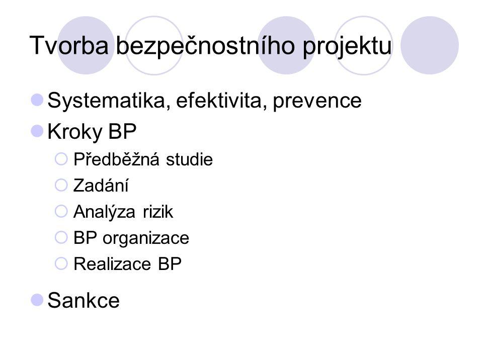 Tvorba bezpečnostního projektu Systematika, efektivita, prevence Kroky BP  Předběžná studie  Zadání  Analýza rizik  BP organizace  Realizace BP Sankce