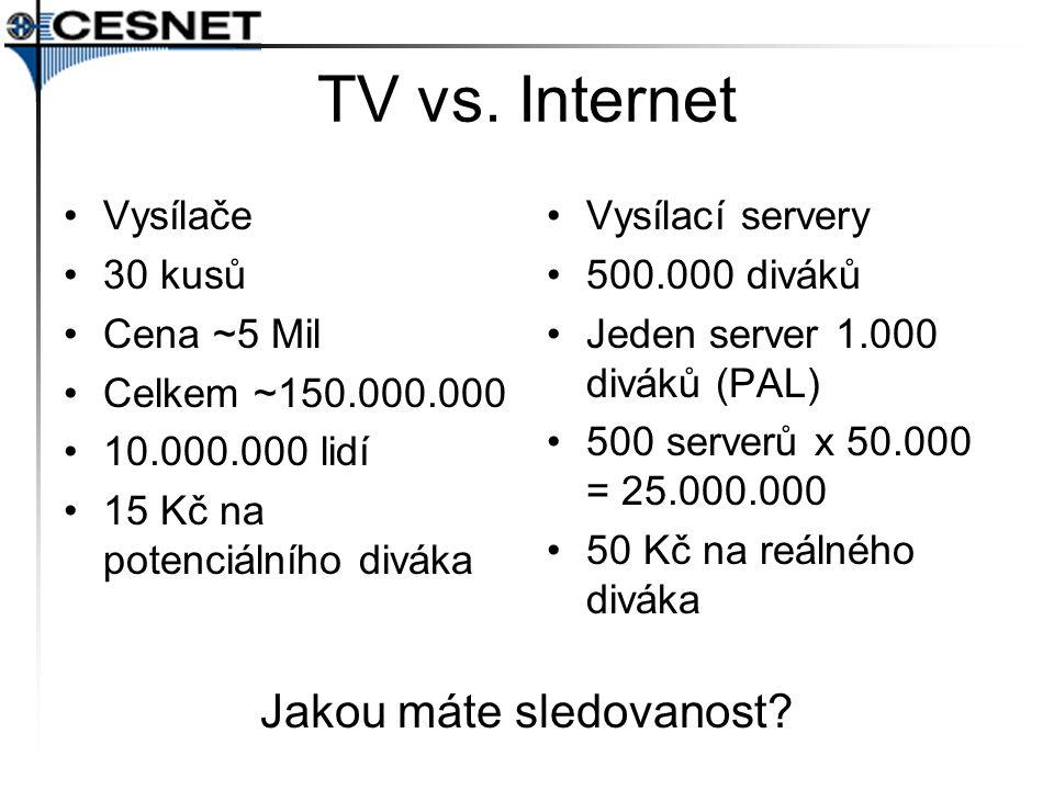 TV vs.