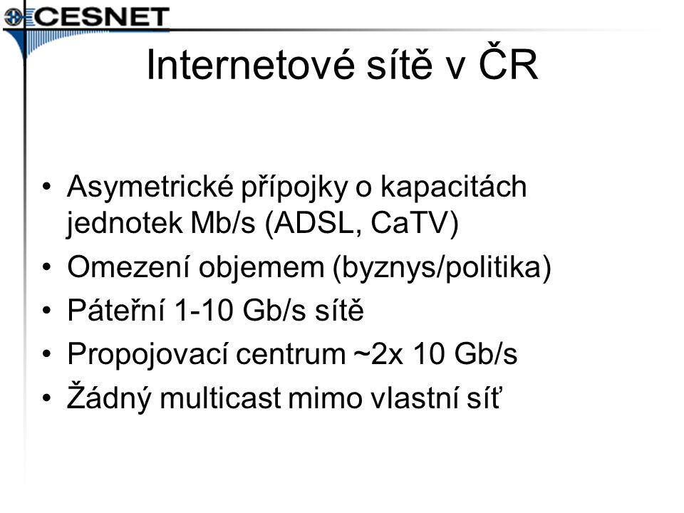 Uživatelé Multimediální PC 1024x786+ rozlišení (HD ready) Windows 98+ (Linux, Mac) Přehrávače videa (WMP, RP, QtP)