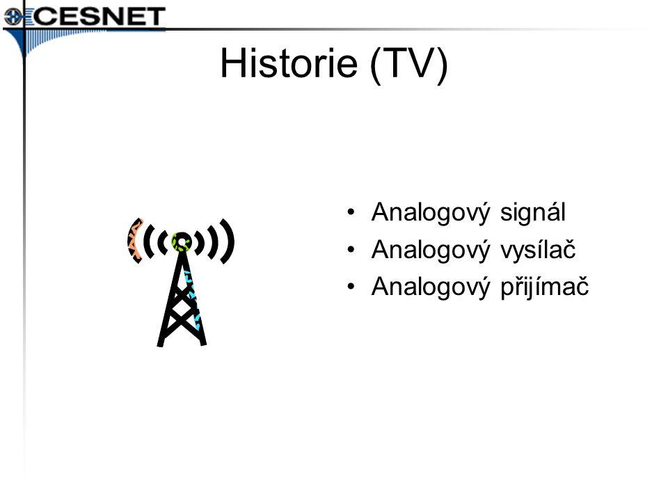 Současnost (TV) Digitální signál Digitální transkodér Transportní síť D/A převodník Analogový vysílač Analogový přijímač