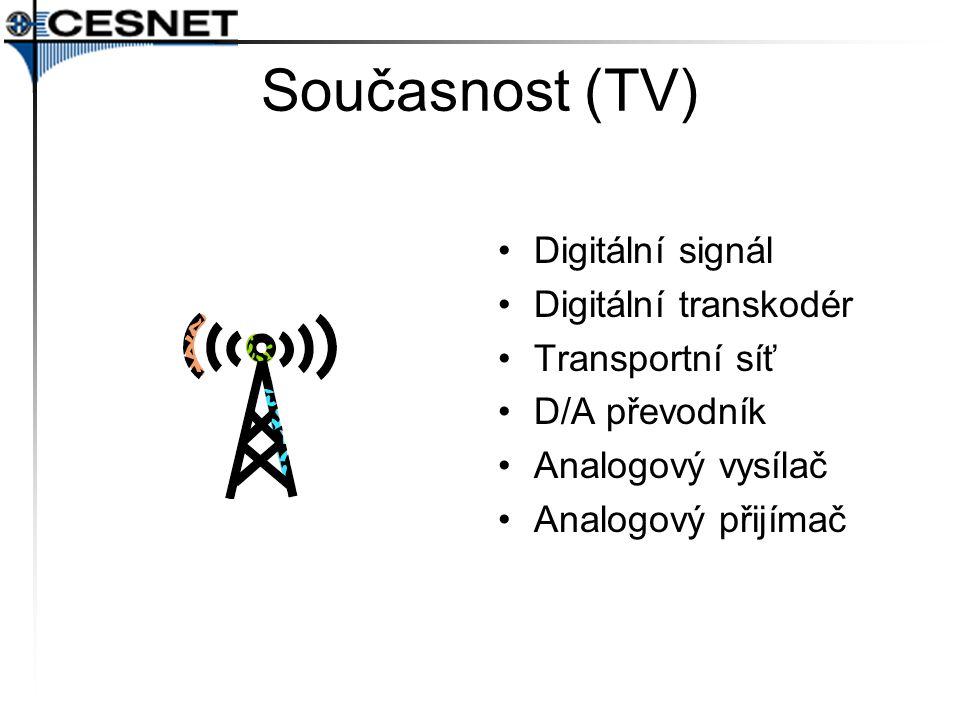 Blízká (?) budoucnost (TV) Digitální signál Digitální transkodér Transportní síť Digitální přijímač