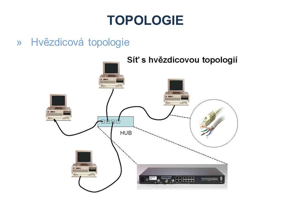TOPOLOGIE »Hvězdicová topologie