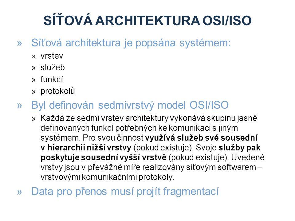 SÍŤOVÁ ARCHITEKTURA OSI/ISO »Síťová architektura je popsána systémem: »vrstev »služeb »funkcí »protokolů »Byl definován sedmivrstvý model OSI/ISO »Každá ze sedmi vrstev architektury vykonává skupinu jasně definovaných funkcí potřebných ke komunikaci s jiným systémem.
