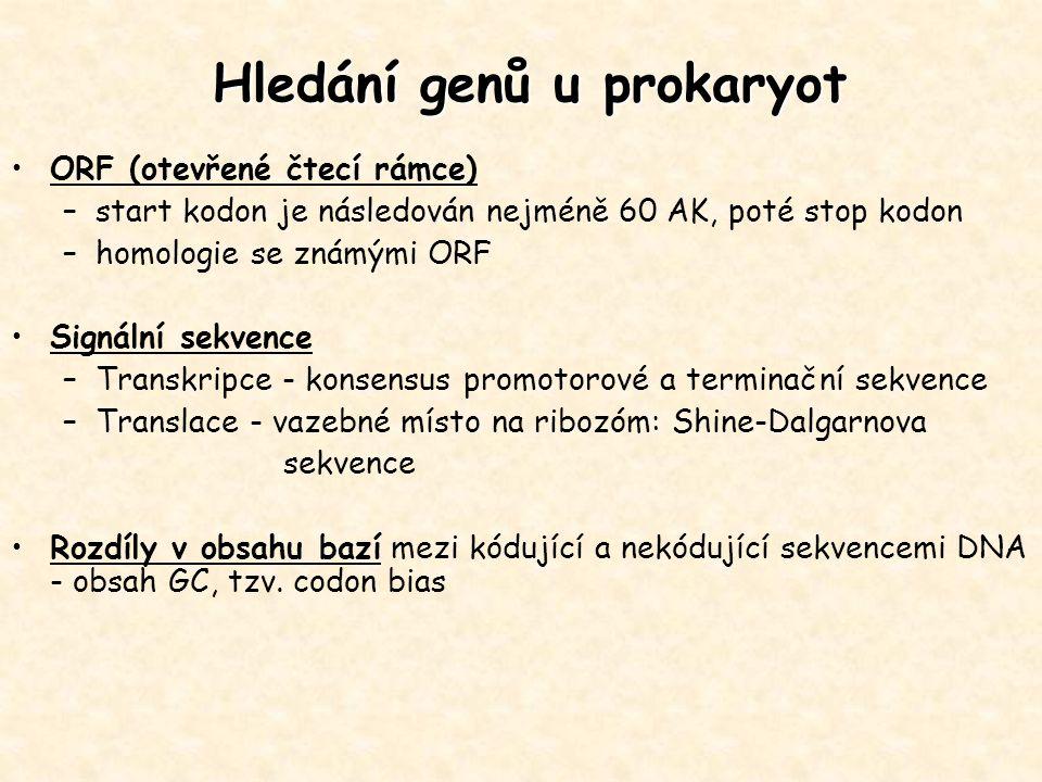 Hledání genů u prokaryot ORF (otevřené čtecí rámce) –start kodon je následován nejméně 60 AK, poté stop kodon –homologie se známými ORF Signální sekve