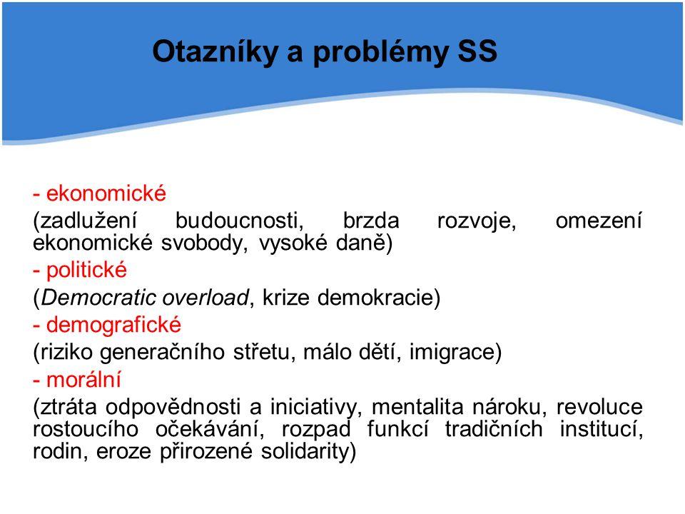 Otazníky a problémy SS - ekonomické (zadlužení budoucnosti, brzda rozvoje, omezení ekonomické svobody, vysoké daně) - politické (Democratic overload,