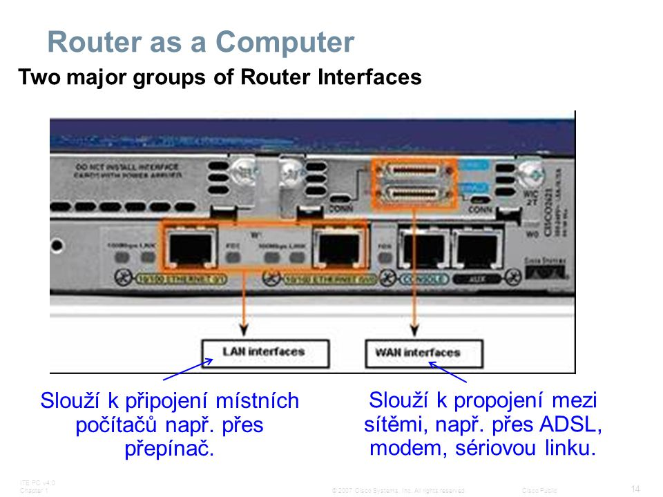 ITE PC v4.0 Chapter 1 14 © 2007 Cisco Systems, Inc. All rights reserved.Cisco Public Router as a Computer Two major groups of Router Interfaces Slouží