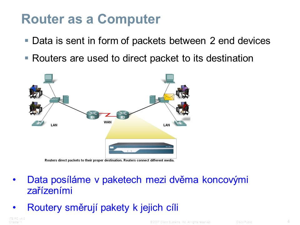 ITE PC v4.0 Chapter 1 15 © 2007 Cisco Systems, Inc.