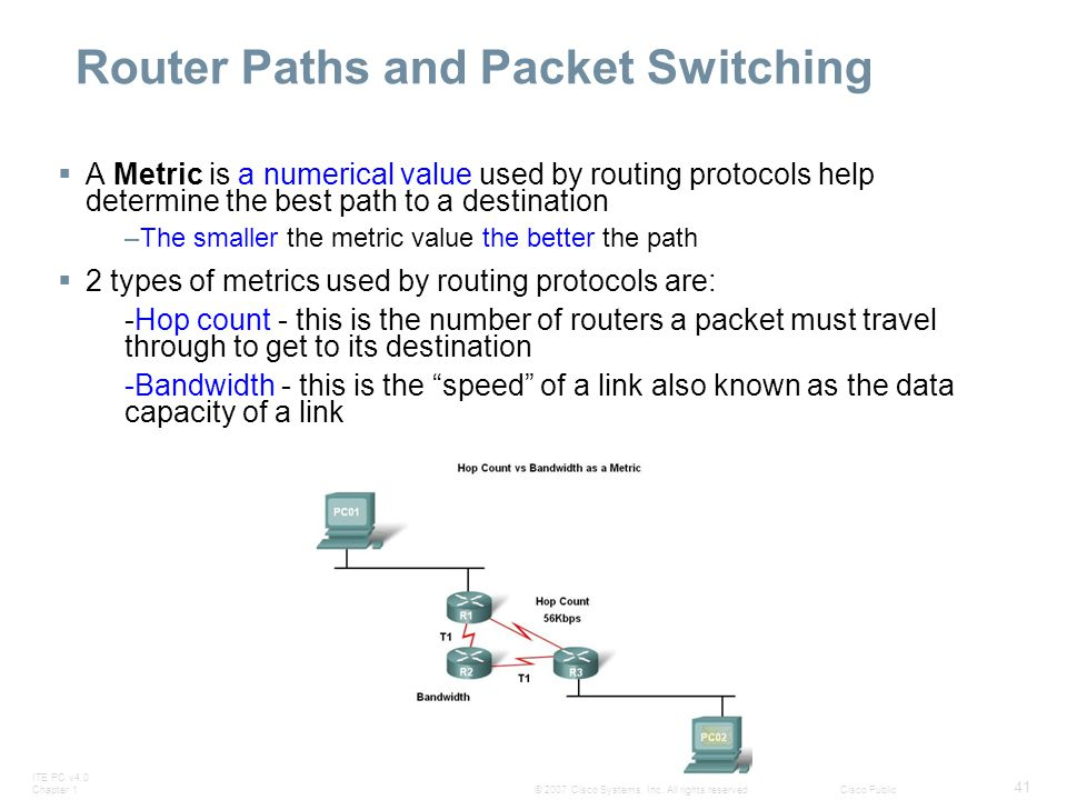 ITE PC v4.0 Chapter 1 41 © 2007 Cisco Systems, Inc. All rights reserved.Cisco Public Router Paths and Packet Switching  A Metric is a numerical value