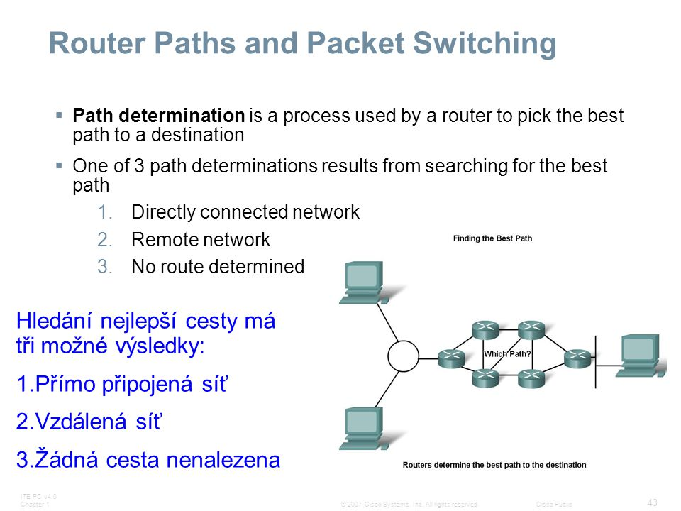 ITE PC v4.0 Chapter 1 43 © 2007 Cisco Systems, Inc. All rights reserved.Cisco Public Router Paths and Packet Switching  Path determination is a proce