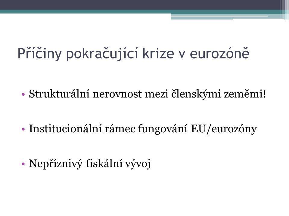 Příčiny pokračující krize v eurozóně Strukturální nerovnost mezi členskými zeměmi.