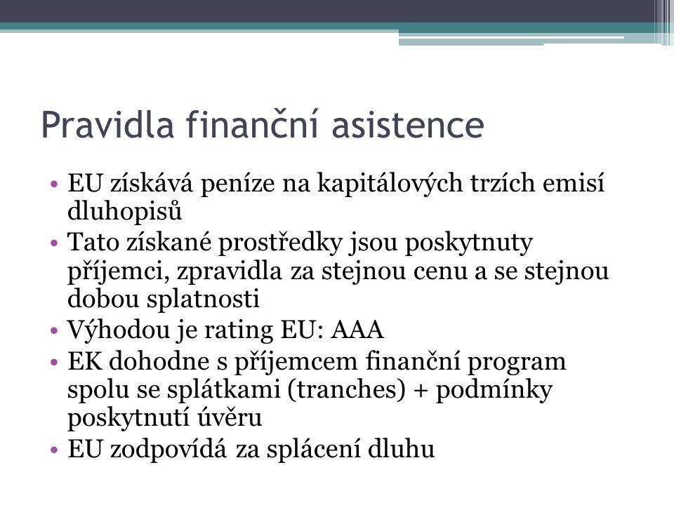 Pravidla finanční asistence EU získává peníze na kapitálových trzích emisí dluhopisů Tato získané prostředky jsou poskytnuty příjemci, zpravidla za stejnou cenu a se stejnou dobou splatnosti Výhodou je rating EU: AAA EK dohodne s příjemcem finanční program spolu se splátkami (tranches) + podmínky poskytnutí úvěru EU zodpovídá za splácení dluhu