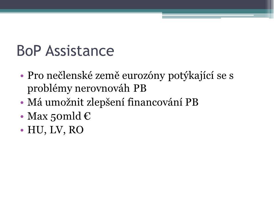 BoP Assistance Pro nečlenské země eurozóny potýkající se s problémy nerovnováh PB Má umožnit zlepšení financování PB Max 50mld € HU, LV, RO