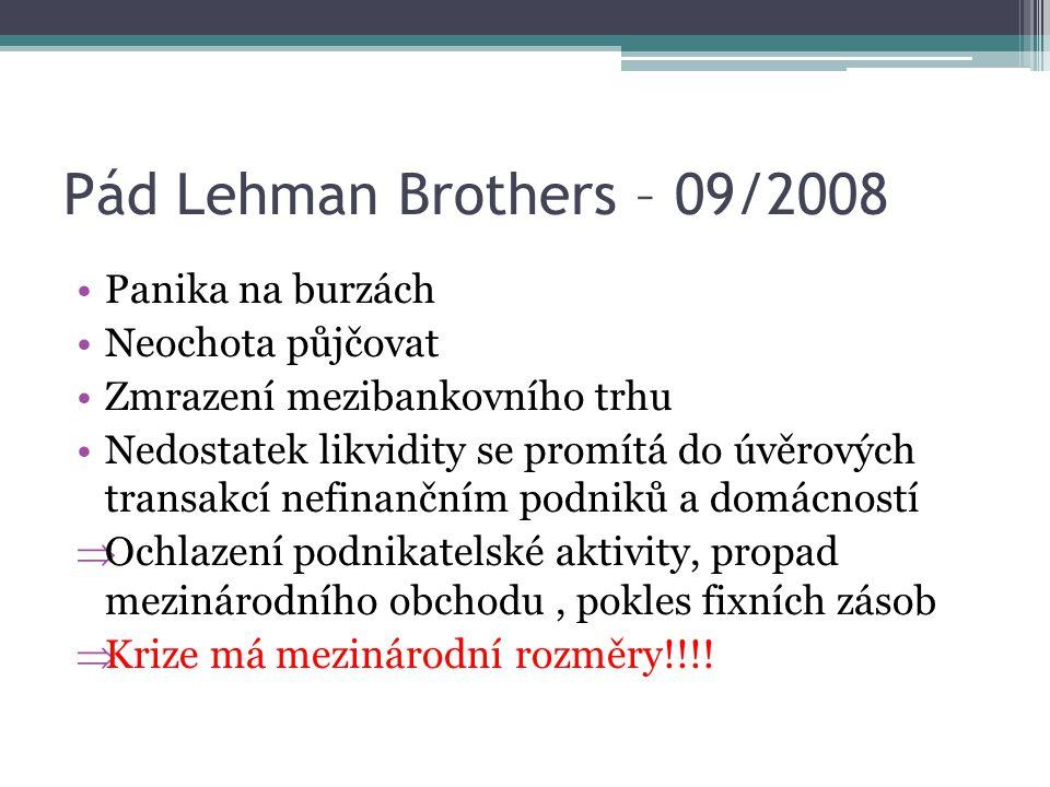 Pád Lehman Brothers – 09/2008 Panika na burzách Neochota půjčovat Zmrazení mezibankovního trhu Nedostatek likvidity se promítá do úvěrových transakcí nefinančním podniků a domácností  Ochlazení podnikatelské aktivity, propad mezinárodního obchodu, pokles fixních zásob  Krize má mezinárodní rozměry!!!!
