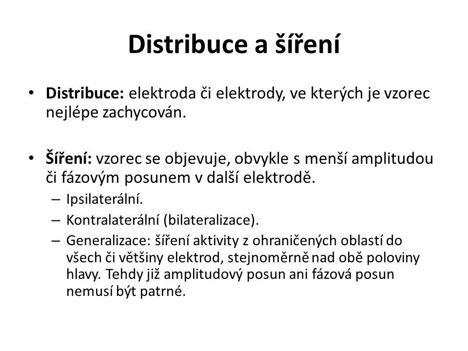 Distribuce a šíření Distribuce: elektroda či elektrody, ve kterých je vzorec nejlépe zachycován. Šíření: vzorec se objevuje, obvykle s menší amplitudo