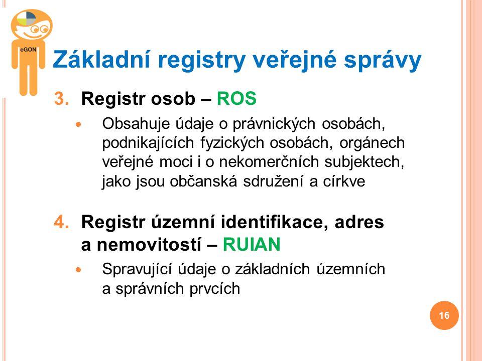 Základní registry veřejné správy 3.Registr osob – ROS Obsahuje údaje o právnických osobách, podnikajících fyzických osobách, orgánech veřejné moci i o