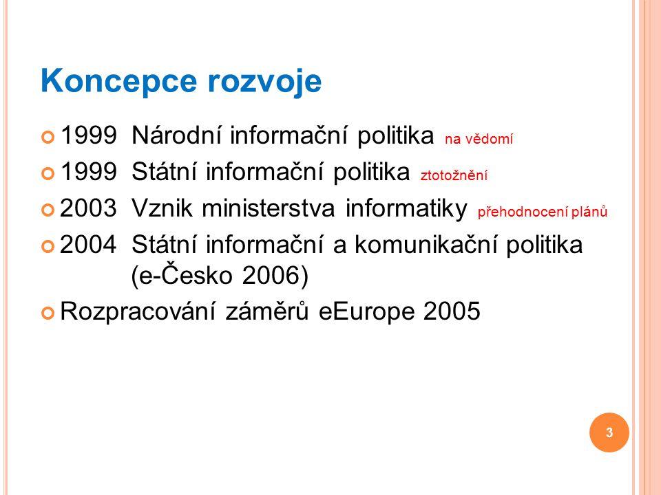 Koncepce rozvoje 1999 Národní informační politika na vědomí 1999 Státní informační politika ztotožnění 2003 Vznik ministerstva informatiky přehodnocen