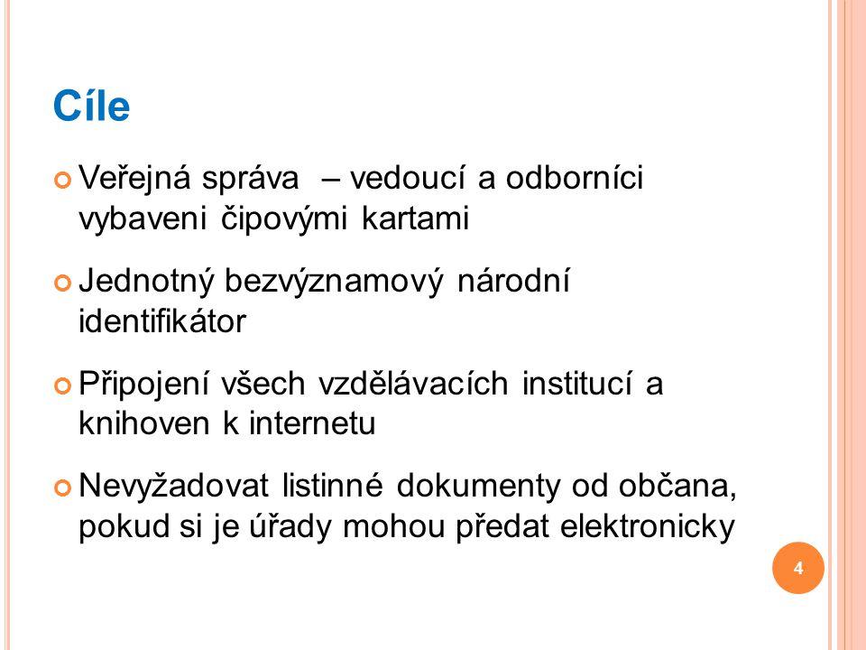Výpis z katastru nemovitostí Výpis z obchodního rejstříku Výpis z živnostenského rejstříku Výpis z rejstříku trestů Výpis z bodového hodnocení řidiče 25 Czech POINTy poskytují