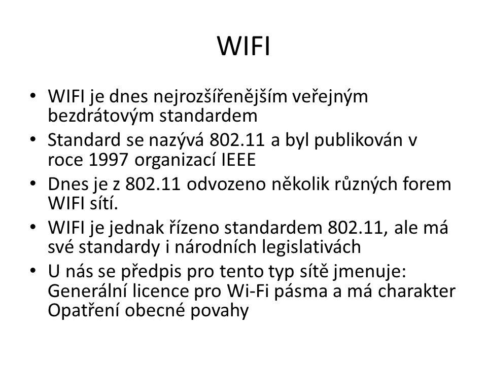WIFI WIFI je dnes nejrozšířenějším veřejným bezdrátovým standardem Standard se nazývá 802.11 a byl publikován v roce 1997 organizací IEEE Dnes je z 802.11 odvozeno několik různých forem WIFI sítí.