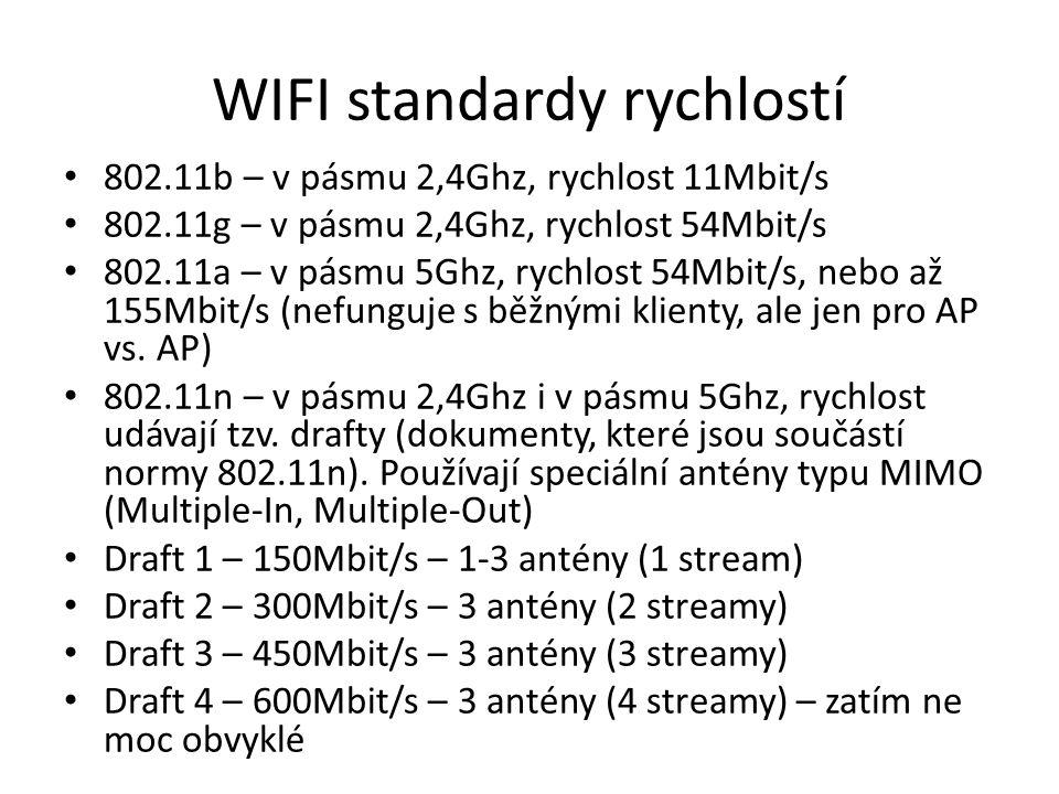 WIFI standardy rychlostí 802.11b – v pásmu 2,4Ghz, rychlost 11Mbit/s 802.11g – v pásmu 2,4Ghz, rychlost 54Mbit/s 802.11a – v pásmu 5Ghz, rychlost 54Mbit/s, nebo až 155Mbit/s (nefunguje s běžnými klienty, ale jen pro AP vs.