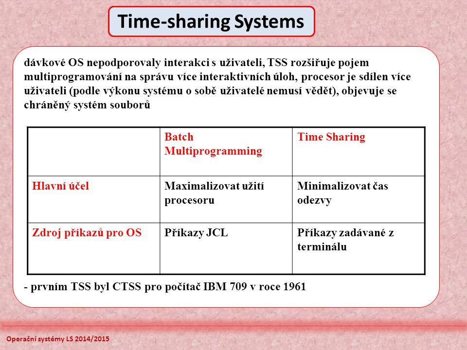 Operační systémy LS 2014/2015 Interleaving (multiprogramming, one processor) - prokládání Proces1 Proces2 Proces3 běží blokován Proces1 Proces2 Proces3 Overlapping (multiprocessing, three processors) - překrývání běží blokován jeden procesor tři procesory čas Multiprogramování - Multiprocessing