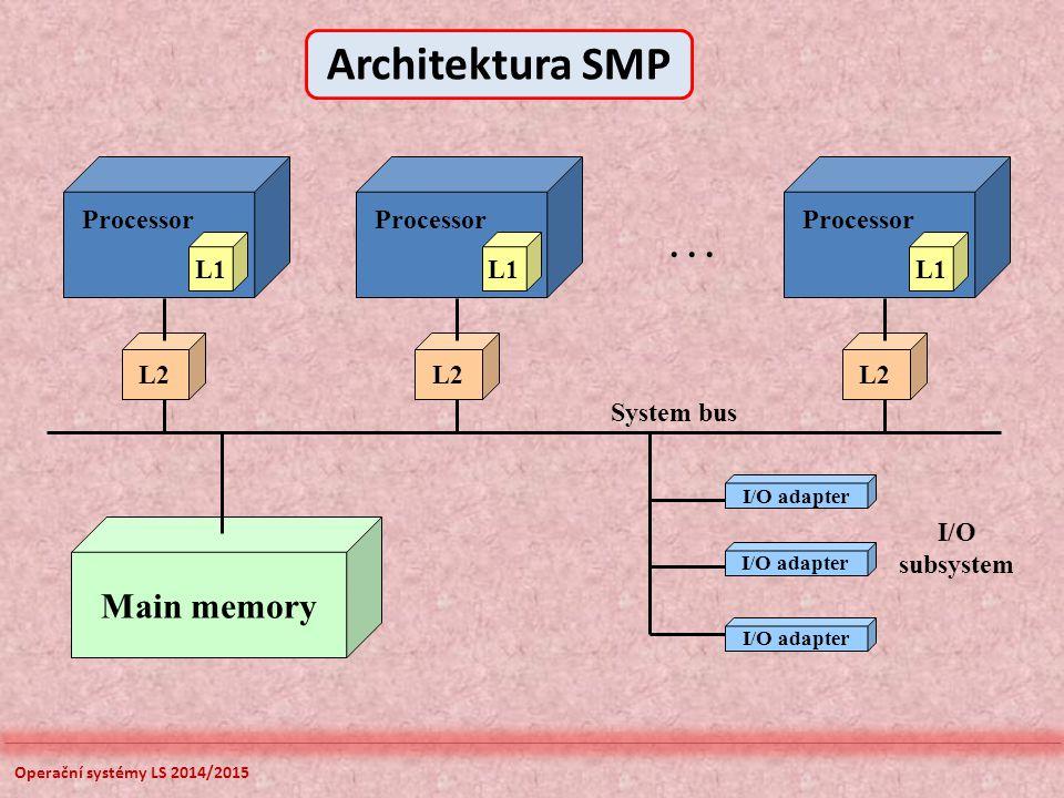 """Operační systémy LS 2014/2015 Počítačový systém - hardware (""""holý počítač ) - operační systém - aplikační programy (překladače, hry, databázové systémy, systémové nástroje, …) - uživatelé Paralelní systémy Multiprocesorový systém obsahuje více procesorů (p > 1) sdílejících společnou paměť, sběrnice, hodiny a periferie."""