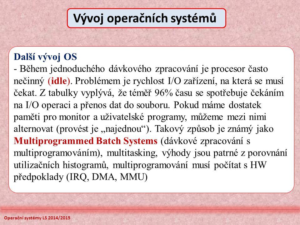 Operační systémy LS 2014/2015 Pro většinu úloh je žádoucí nabídnout uživateli možnost interakce s výpočtem, nejprve pro sálové počítače, dnes zcela samozřejmá pro všechny kategorie počítačů.