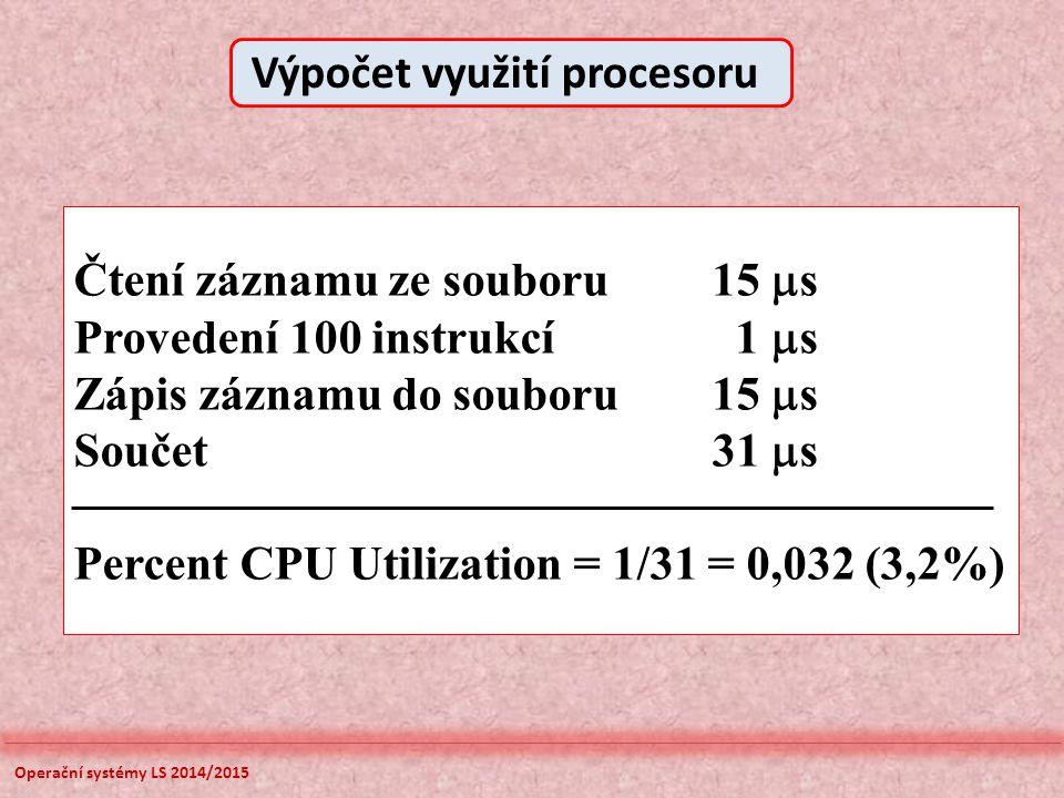 Operační systémy LS 2014/2015 50.léta: bez operačního systému, monitor 60.