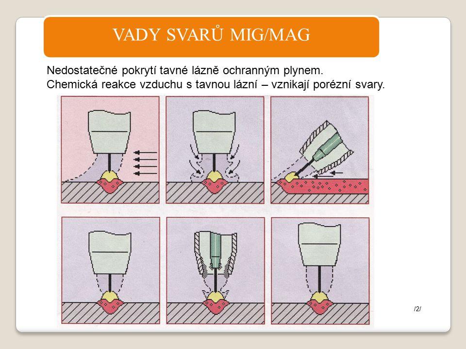 VADY SVARŮ MIG/MAG Nedostatečné pokrytí tavné lázně ochranným plynem. Chemická reakce vzduchu s tavnou lázní – vznikají porézní svary. /2/